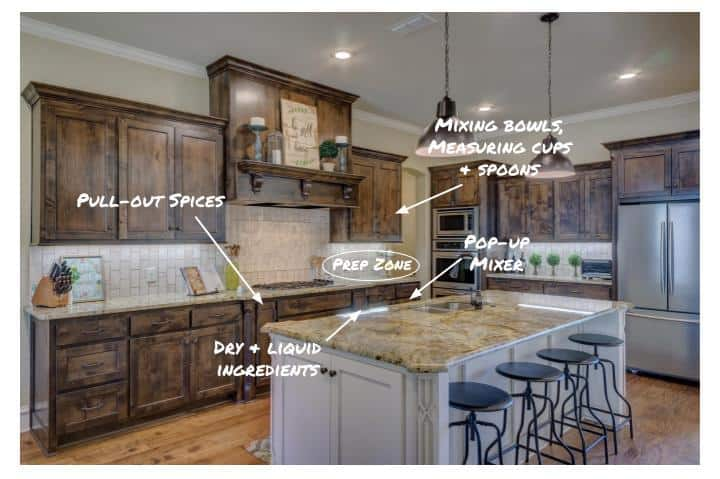Design an Efficient Kitchen Around These 4 Work Zones